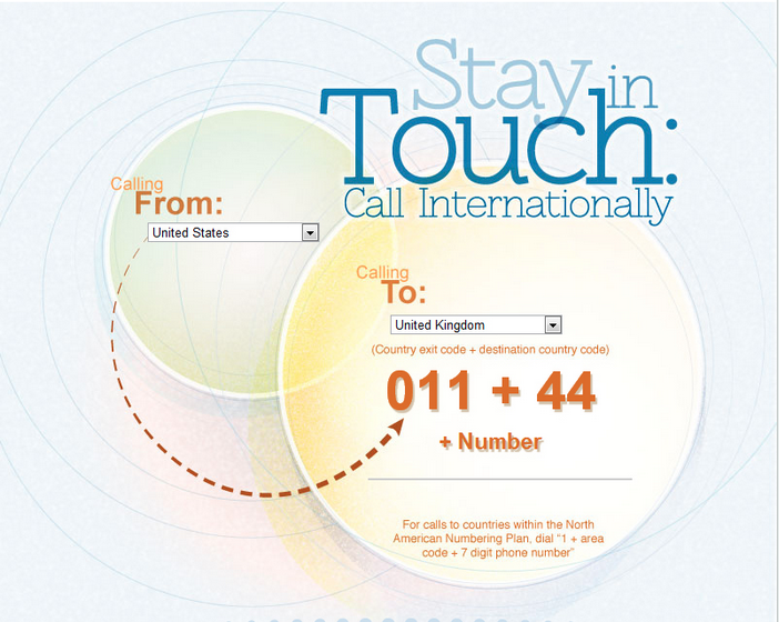 Stay in Touch How to Call Internationally